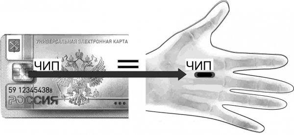 Универсальная электронная карта и начертание антихриста