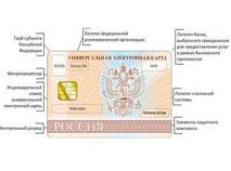 Свидетельство духовника об опасности и недопустимости принятия электронного паспорта